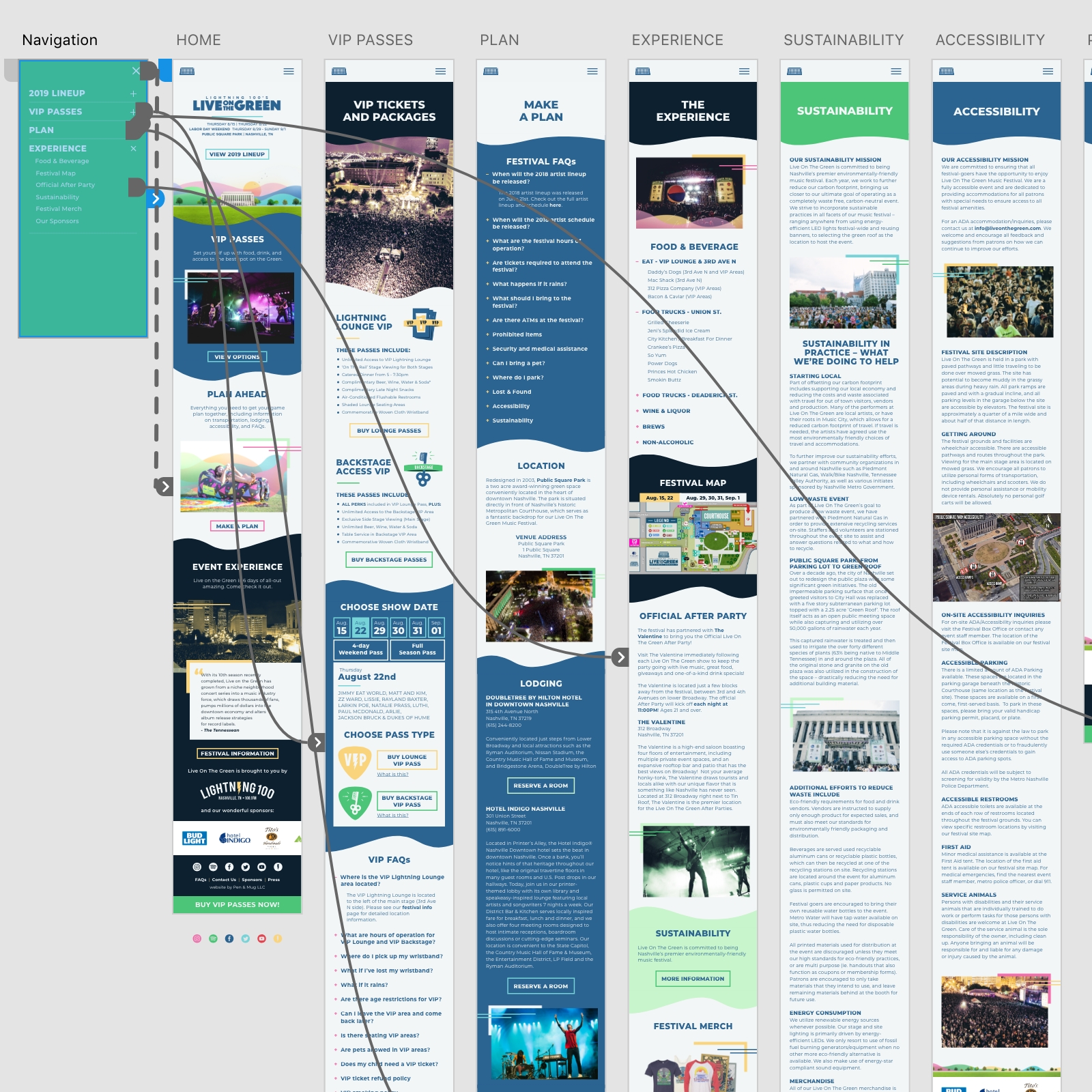 Adobe Xd workboard in process of designing liveonthegreen.com